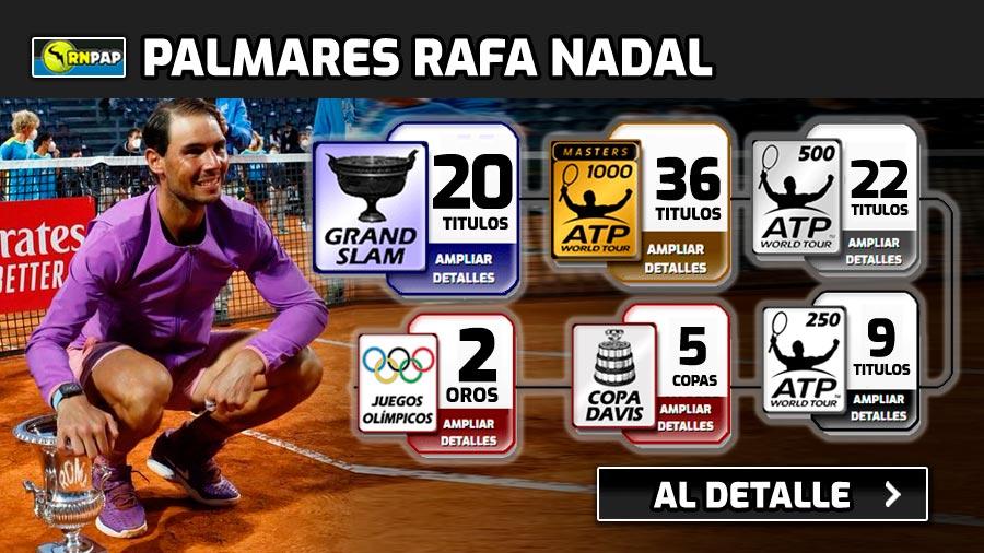 Palmarés de Rafa Nadal con 20 títulos de Grand Slam (C) RNPAP