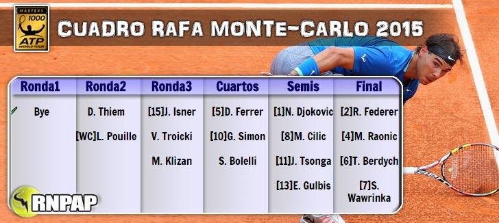 Cuadro de Rafael Nadal en el Masters 1000 de Montecarlo 2015