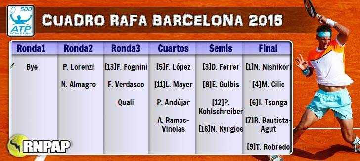 Cuadro de Rafael Nadal en el Trofeo Conde de Godó 2015