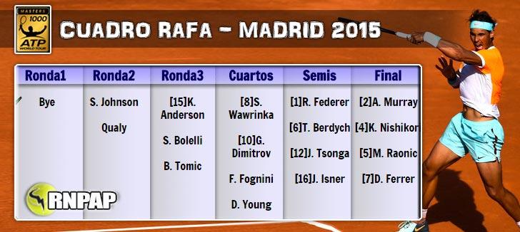 El cuadro de Rafa Nadal en el Masters 1000 Madrid 2015
