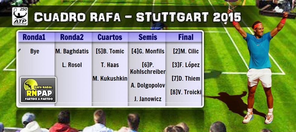 El cuadro de Stuttgart 2015 para Rafa Nadal