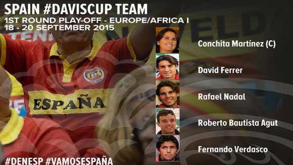 El regreso de Nadal y Ferrer a Copa Davis