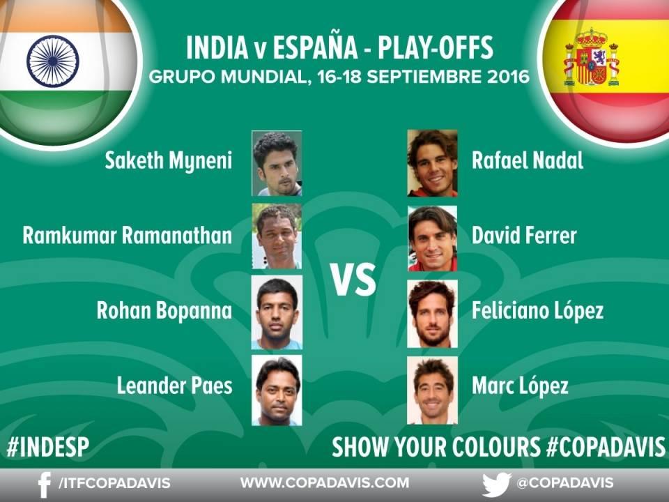 Nadal jugará la Copa Davis contra la India (16-18 Septiembre)
