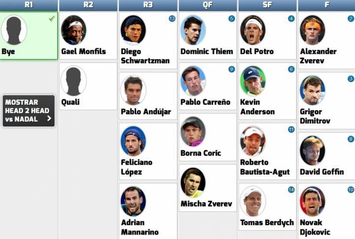 Cuadro de rivales de Nadal en el Mutua Madrid Open 2018 (C) RNPAP