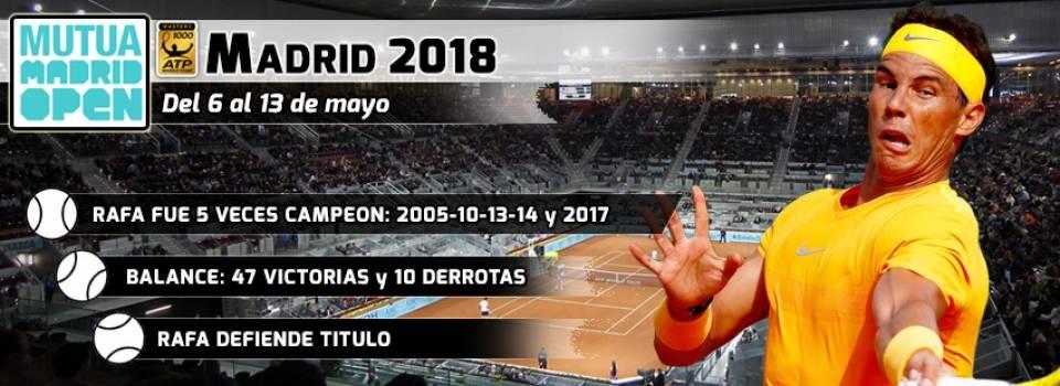 Estadísticas de Rafa Nadal en el Mutua Madrid Open a lo largo de su carrera