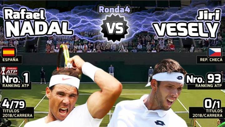 Previa del Nadal - Vesely de octavos de Wimbledon 2018