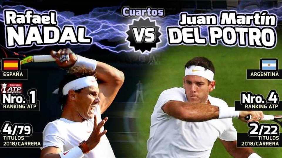 Previa Rafael Nadal vs Juan Martín Del Potro, cuartos de final de Wimbledon 2018