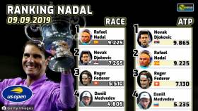 Rafa Nadal podría ser Número 1 este año ¡y sin jugar!