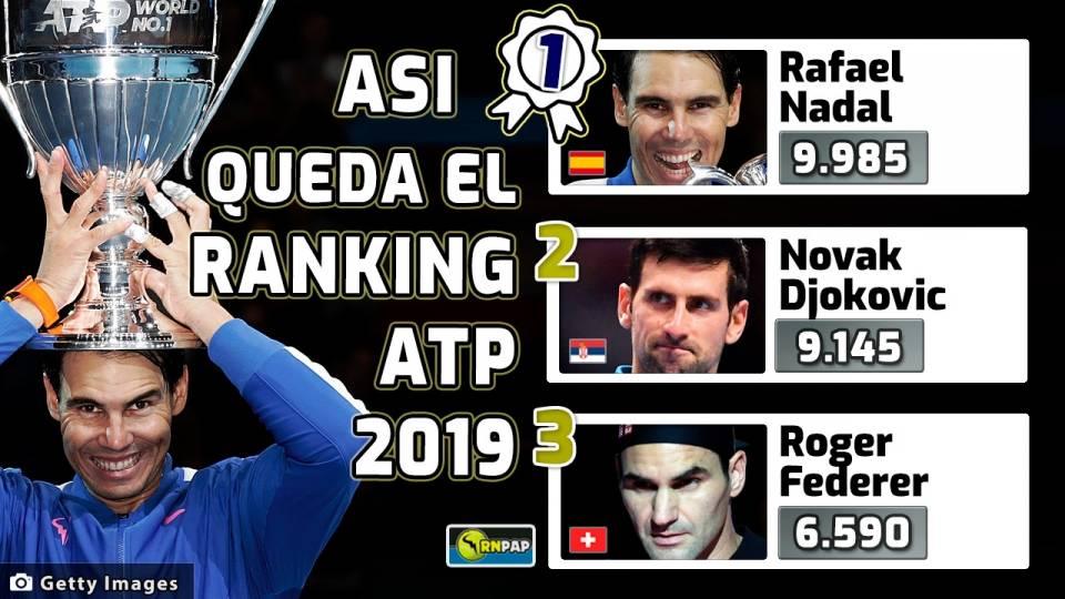 Ranking ATP final temporada 2019 del Big 3