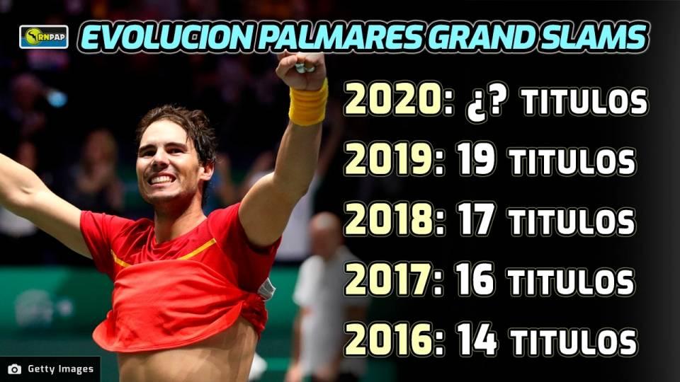 Evolución desde 2016 del Palmares de Rafa Nadal en Grand Slams