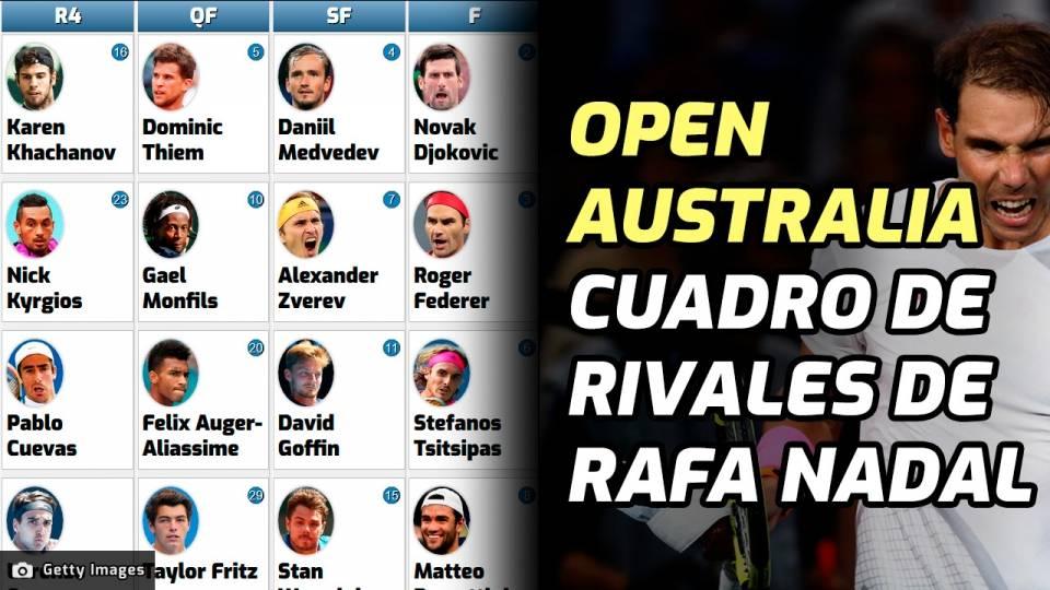 Cuadro inicial de rivales de Nadal en el Open Australia 2020