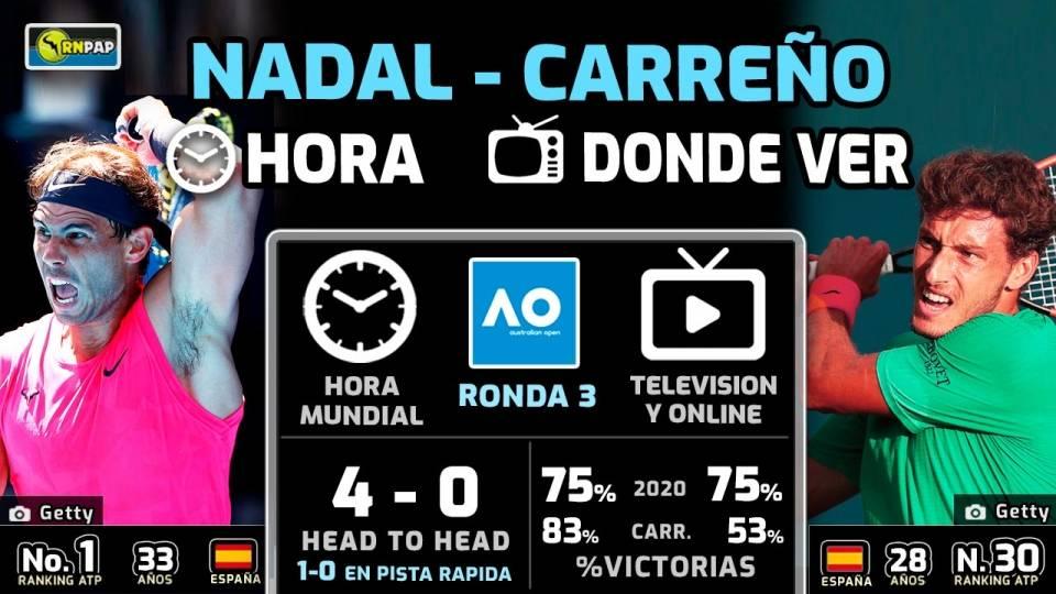 Nadal vs Carreño, horario y TV del partido del Open Australia 2020