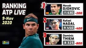 Así está el Ranking mundial antes de la Copa Masters