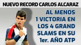 Carlos Alcaraz logra nuevo recórd de precocidad en Slams que sólo tenía Rafa Nadal
